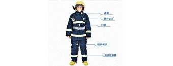 烟台逃生器材的分类及使用方法